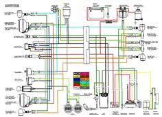 schematic electric scooter wiring diagram closet pinterest scooterwiring diagram for headlight razor electric scooter wiring diagram moreover razor electric scooter wiring diagram moreover razor electric scooter wiring