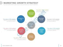 Online Marketing Presentation Ppt