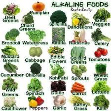 Alkaline Food Chart For Baby Boy Www Bedowntowndaytona Com