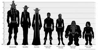 Height Comparison The Argent Archives