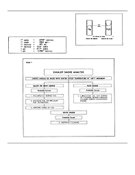 Pressure Conversion Chart