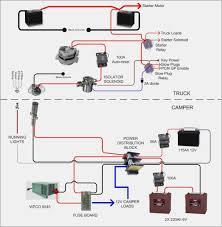 shurflo pump wiring diagram change your idea wiring diagram the truth about shurflo pump wiring diagram information rh sublimpresores com rv water pump wiring diagram