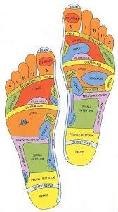 Reiki Foot Chart Foot Reflexology Massage A Healing Touch That Helps Prevent