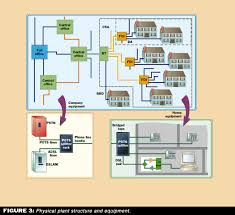 dsl splitter wiring diagram solidfonts cat 3 wiring colors nest diagram