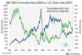 The Best Buying Opportunity Since 2002 Casey Research
