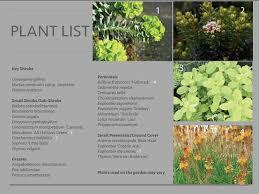 nfg plant list
