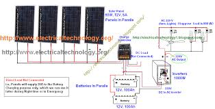 solar panel wiring diagram schematic solar image electircal power instrumentations a complete guide about solar on solar panel wiring diagram schematic