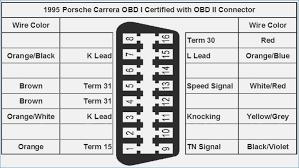 obd2 wire schematic wiring diagrams best bmw obd2 wiring wiring diagram for you u2022 engine schematic obd2 wire schematic