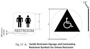 california ada bathroom requirements. We California Ada Bathroom Requirements S