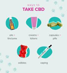 Edible Dosage Chart Cbd Dosage Recreational