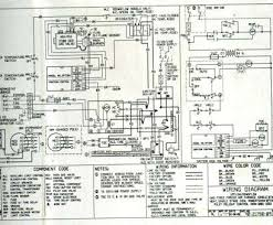janitrol furnace thermostat wiring diagram fantastic central janitrol furnace thermostat wiring diagram perfect gas furnace control board wiring diagram collection wiring diagrams