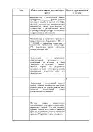 Дневник прохождения производственной практики в прокуратуре doc  Дневник прохождения производственной практики в прокуратуре