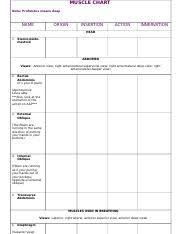 Muscle Action Chart Kin 2500 Muscles Chart Si Blank Muscle Chart Note