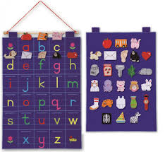Hang The Charts On The Wall Alphabet Abc Fabric Wall Hanging Lower Case Letters Wall Chart