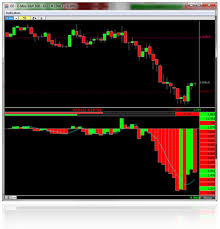 Sierra Chart Time And Sales Scalptool Amp Futures