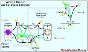 fan and light control enter image description here fan light control 3 Wire Ignition Switch Diagram at Fan Light Switch 3 Wire Diagram