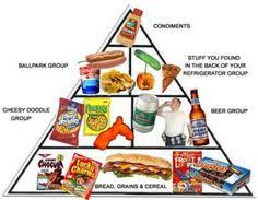 junk food pyramid.  Food 143 Best Food Pyramids Images On Pinterest  Healthy Eating  And Eating Healthy In Junk Pyramid F