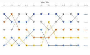 Building A Bumpchart In Excel With Vba Policy Viz