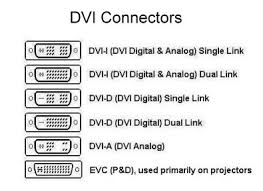 wiring diagram dvi to crt wiring diagrams and schematics dvi d dual link to vga