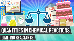 chemistry lesson limiting reactants