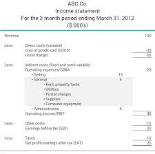 What Are General Expenses Bdc Ca