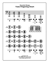 Mellophone Finger Chart Printable Free Fingering Charts For All Instruments Stepwise