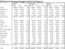 Budget Vs Actual Template Excel Free Templates In Analysis ...