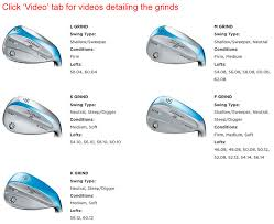 Titleist Grind Chart Titleist Wedge Chart Related Keywords Suggestions