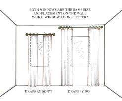 standard bathtub shower curtain size