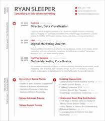 Digital Marketing Analyst Resume