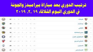 جدول ترتيب الدوري المصري بعد مباراة بيراميدز و الجونة اليوم الثلاثاء  19-2-2019 - YouTube