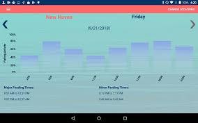Fishing Fanatic Fishing App With Solunar Charts Amazon In