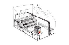 hotttt! sauna design using pvc pipe by something and sons bath sunlighten sauna wiring diagram at Sunlight Dry Sauna Wiring Diagram