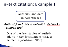 Apa Citation In Text Home Apa Citation Style Research Guides At University Of