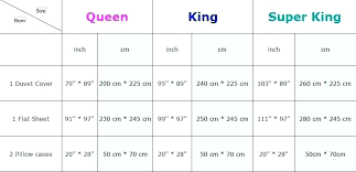 quilt sizes for beds. Quilt Sizes For Beds Lit King Size Dimensions .
