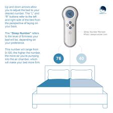 Sleep Number C4 Bed Review | Sleepopolis