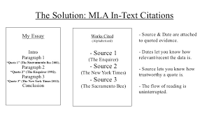 in text citation works cited  4 the solution mla in text citations
