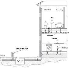 Vent System How To Ventilate A Septic Tank Studor Blog
