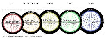 Mtb Wheel Sizes Guide 650 And 29 Explained Mountain Biking