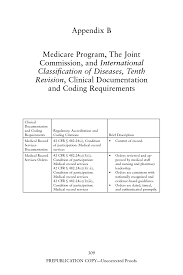 Appendix B Medicare Program The Joint Commission And