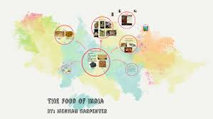 The Food of India by Meghan Carpenter