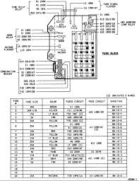fuse box dodge dakota fuse wiring diagrams