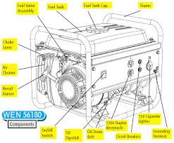 horn wiring schematic on horn images free download wiring diagrams Horn Wiring Diagram horn wiring schematic 16 headlight wiring schematic horn wiring schematic farmall 756 horn wiring diagram 1967 camaro