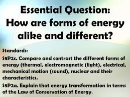 Compare And Contrast Sound And Light Identify All The Forms Of Energy You See In The Picture