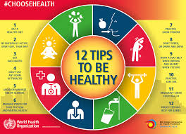 Health Fitness Who Health Promotion