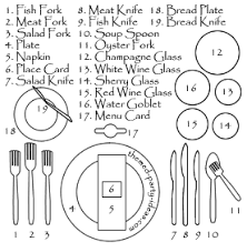 formal dining place setting picture. printable formal place setting dining picture a