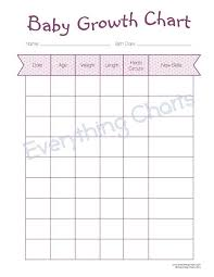 Baby Doctor Visit Chart A Wonderful Chart To Keep In Your Babys Scrapbook Helps