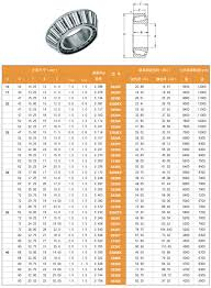 Taper Bearing Size Chart Taper Roller Bearing Sizes Chart Best Picture Of Chart