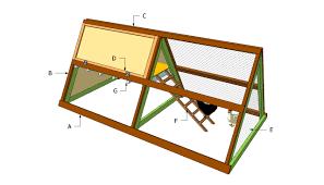 easy build chicken coop plans chicken coop construction easy build chicken coop plans chicken coop build kit 6077