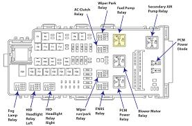 06 Ford Focus Fuse Diagram E250 Fuse Box Diagram